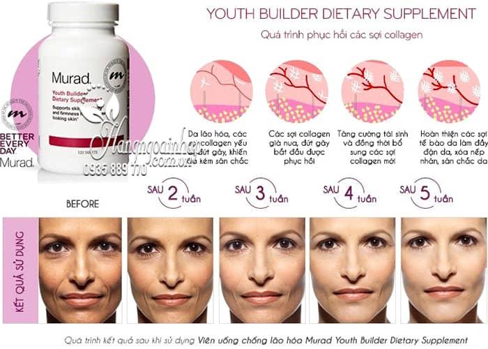 Viên uống trẻ hóa da Murad Youth Builder Dietary Supplement 120 viên 1