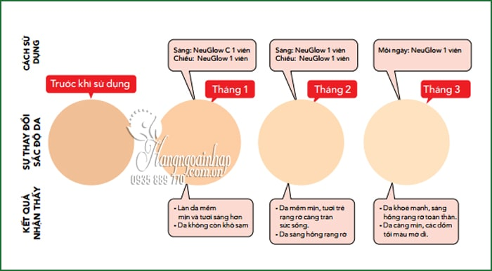 Viên sủi trắng da NeuGlow C Glutathione & Vitamin C 28 viên 2