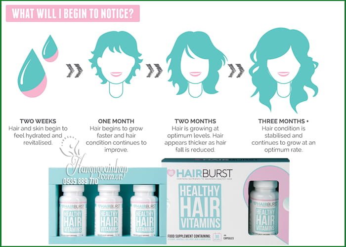 Vitamin kích thích mọc tóc HairBurst Healthy Hair Vitamin 60v 1