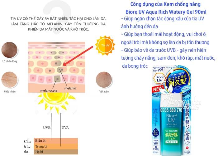 Kem chống nắng Biore UV Aqua Rich Watery Gel 90ml mẫu mới 3