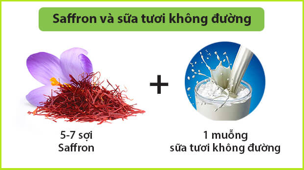 Nhụy hoa nghệ tây Tashrifat 100% Iranian Saffron 17