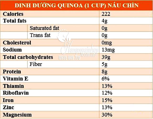 Hạt diêm mạch hữu cơ Organic Quinoa 1kg-Hàng Úc